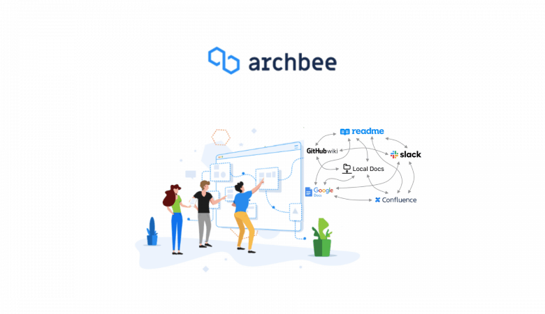 Archbee Lifetime Deal Techlofy