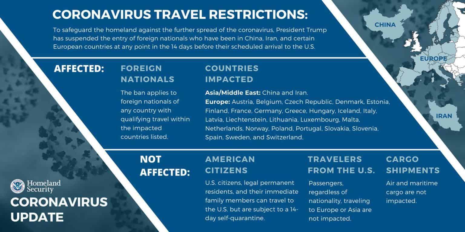 coronavirus-update-restrictions