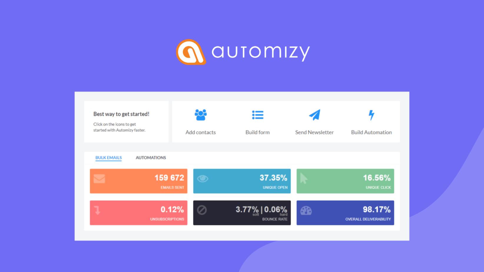 Automizy Lifetime Deal Techlofy