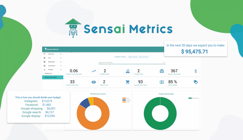 Sensai Metrics lifetime deal