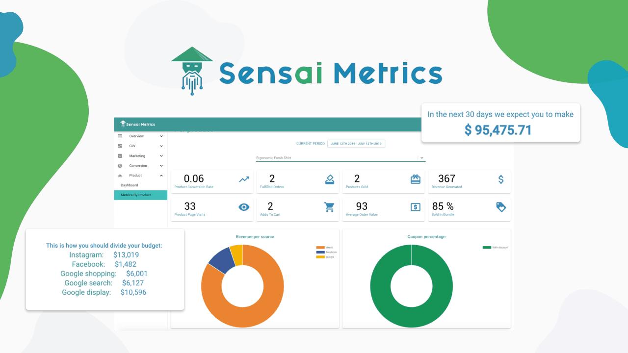 Sensai Metrics lifetime deal
