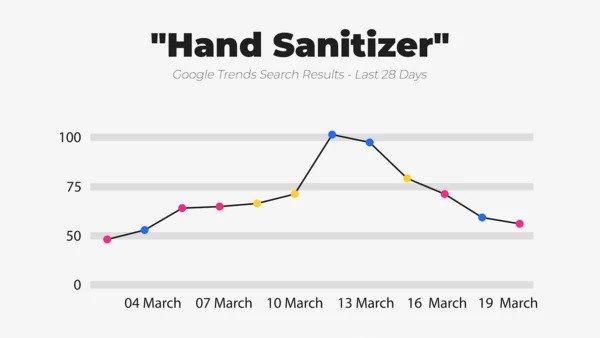 hand-sanitizer-trends