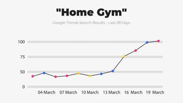 home-gym-trends