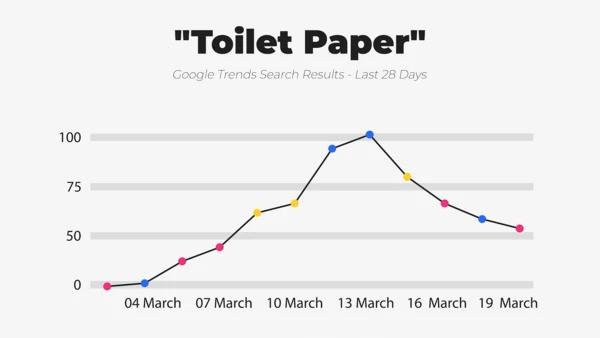 toilet-paper-trends