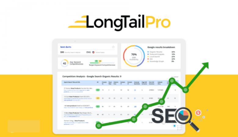 LongTailPro lifetime deal Techlofy