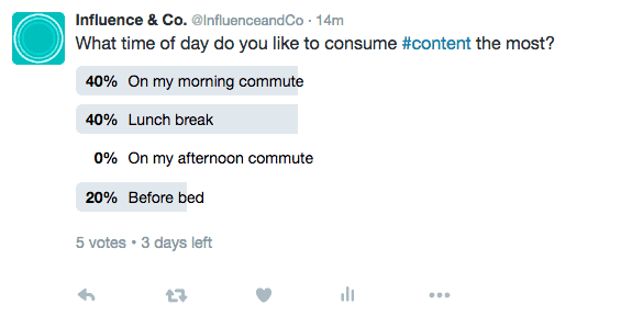 Twitter Marketing Polls