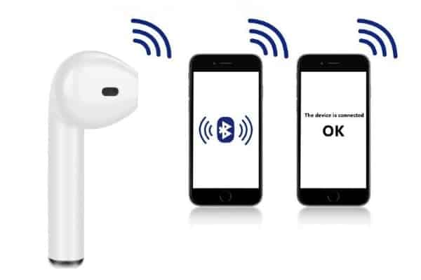 choose right tws(Bluetooth