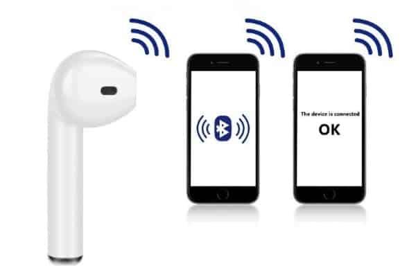 choose right tws(Bluetooth