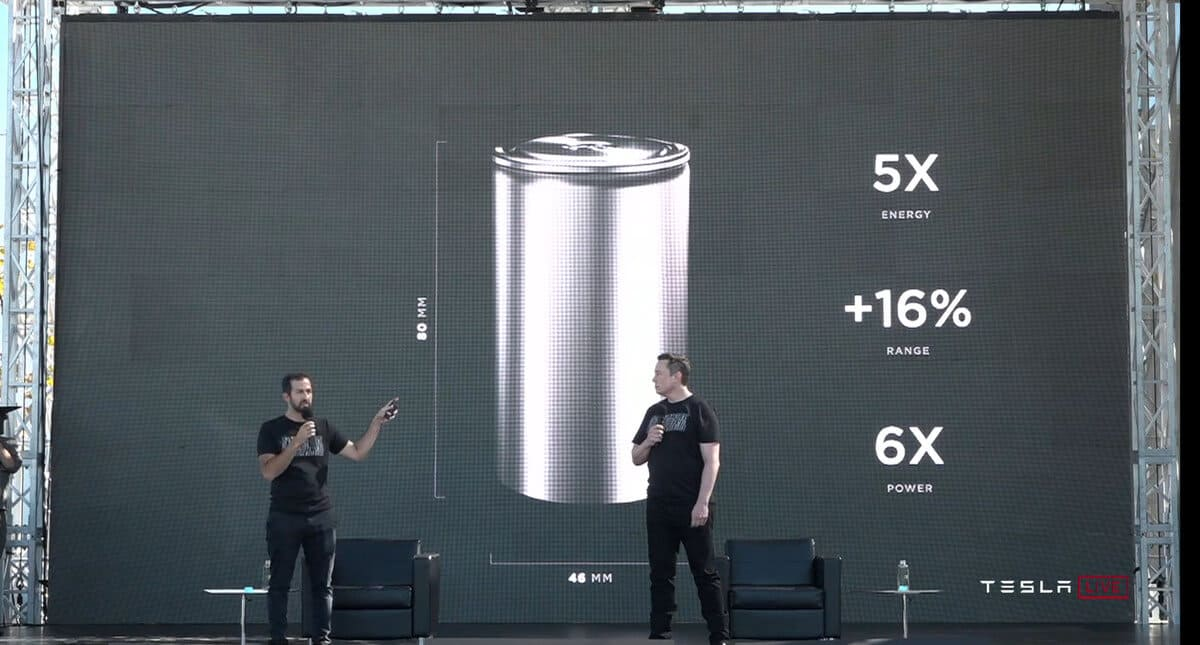 Here are Tesla's biggest announcements from Battery Day