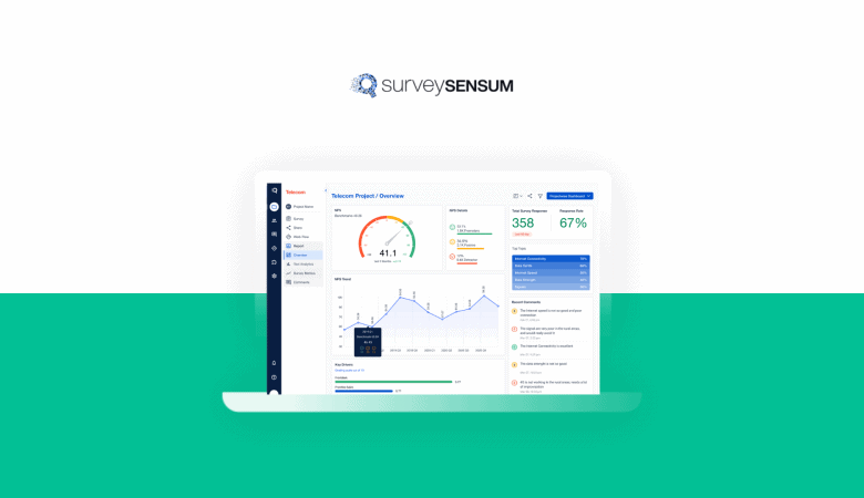 Measure And Track Your Key CX Metrics In Real-Time with SurveySensum 6