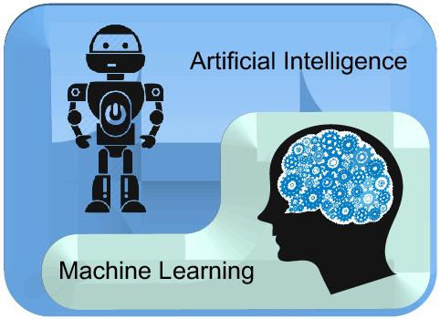 ai-vs-machine-learning