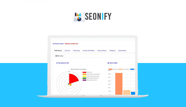 Overhaul Your Site's SEO and Improve Your Google Ranking with SEONIFY 2
