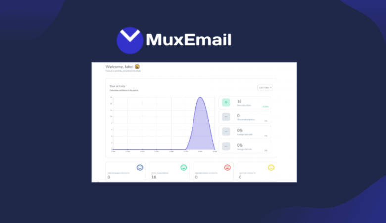Send Unlimited Email Newsletters & Sequences with Amazon SES using MuxEmail 3
