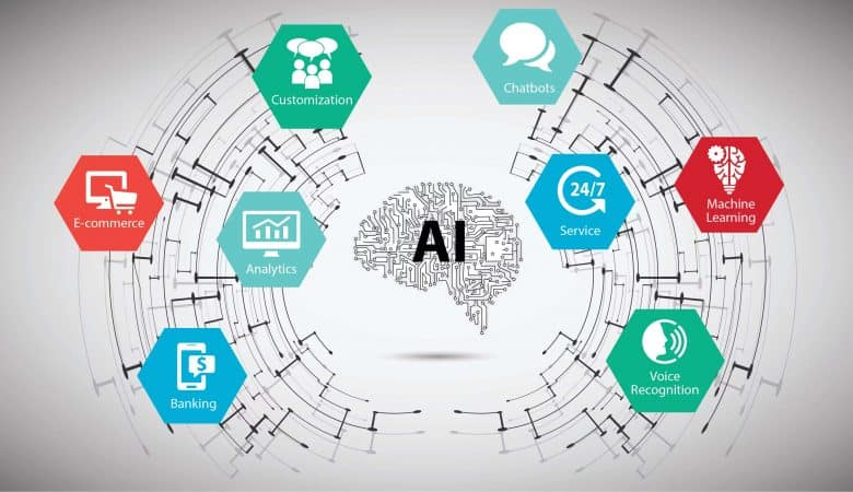 9 Strategies to Use AI Tools on Your Business Website