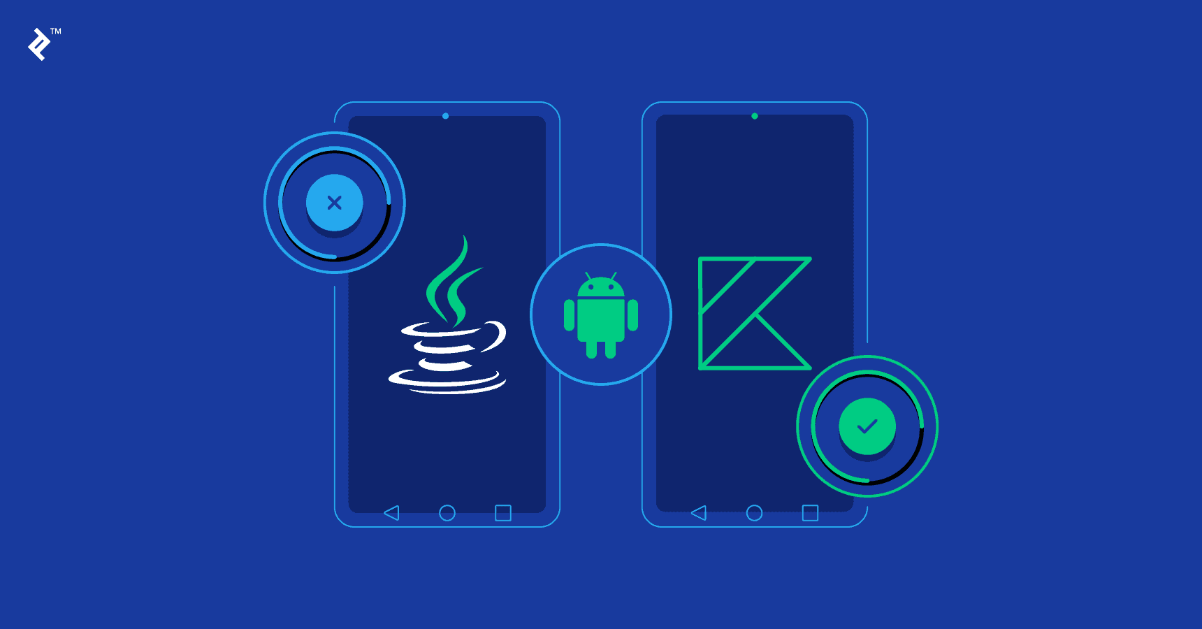The Android Development eBook and Video Course Super Bundle