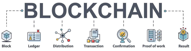 BlockChain_System